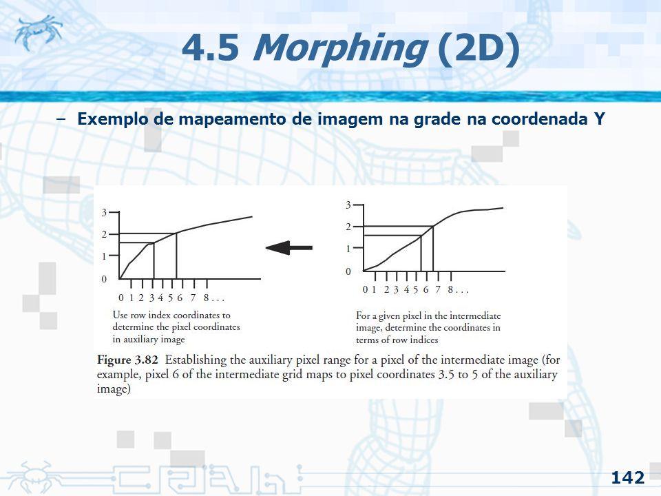 4.5 Morphing (2D) Exemplo de mapeamento de imagem na grade na coordenada Y 142