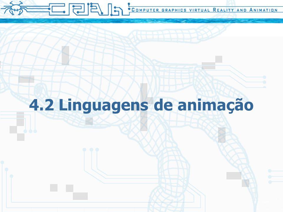4.2 Linguagens de animação