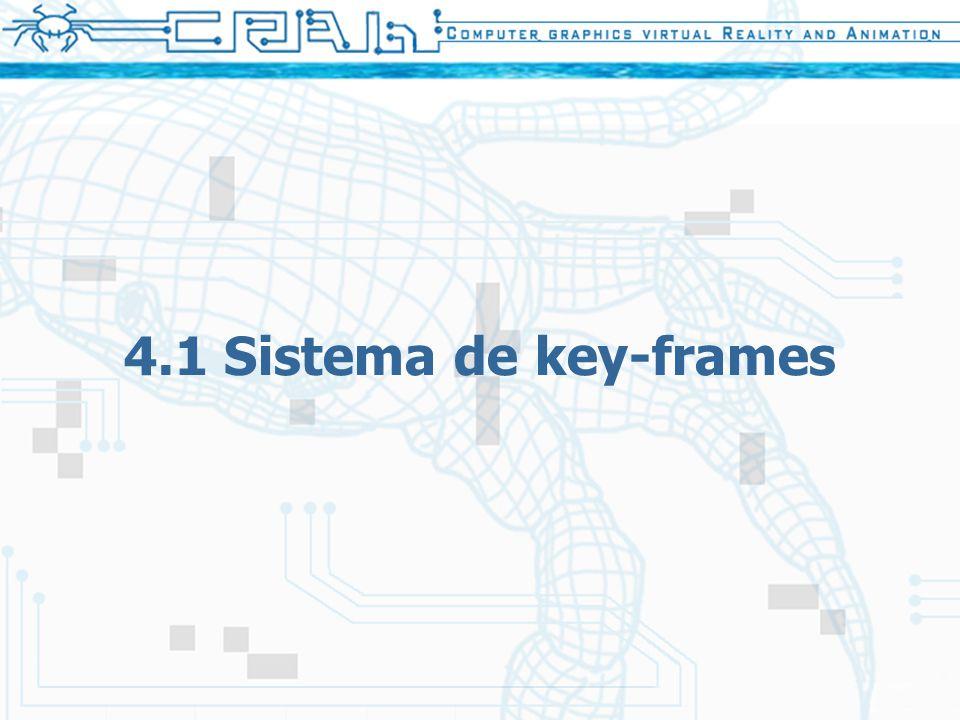 4.1 Sistema de key-frames