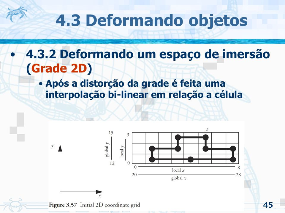 4.3 Deformando objetos 4.3.2 Deformando um espaço de imersão (Grade 2D)
