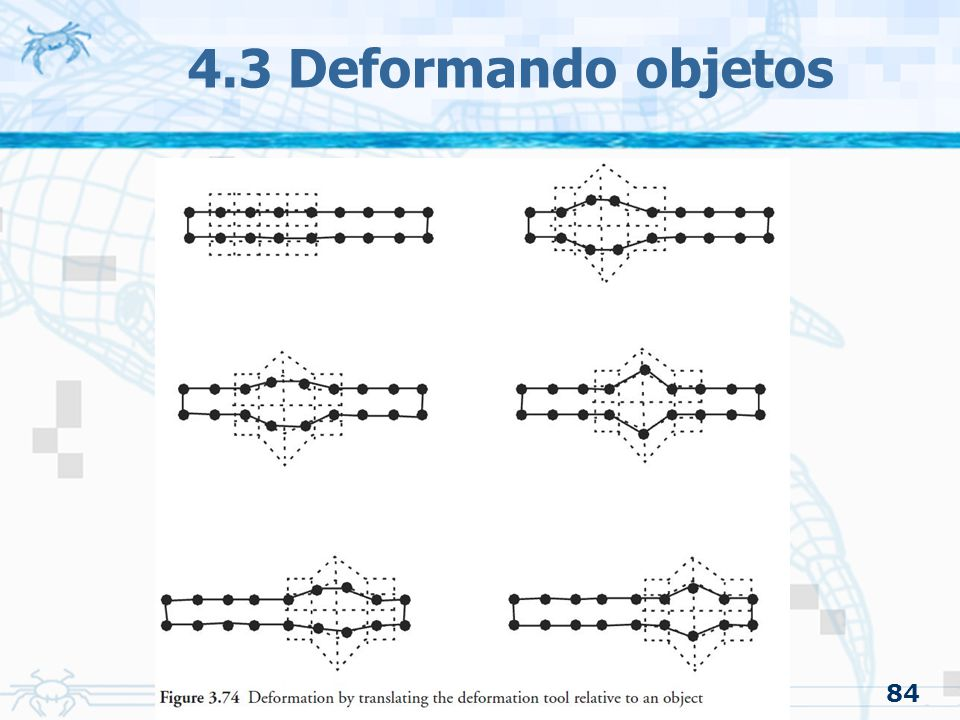 4.3 Deformando objetos 84