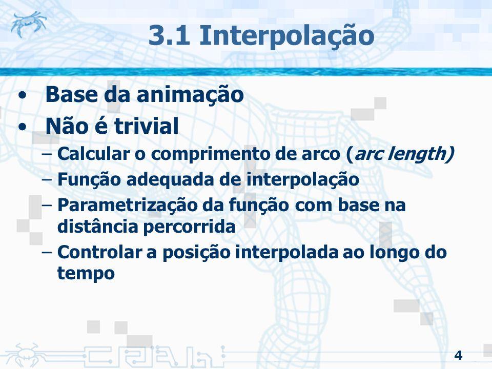 3.1 Interpolação Base da animação Não é trivial