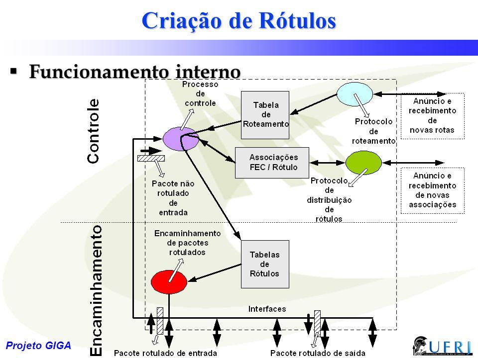 Criação de Rótulos Funcionamento interno