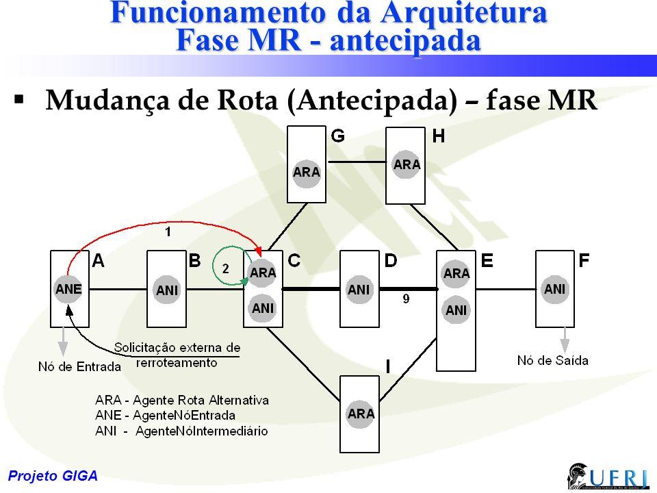 Funcionamento da Arquitetura Fase MR - antecipada