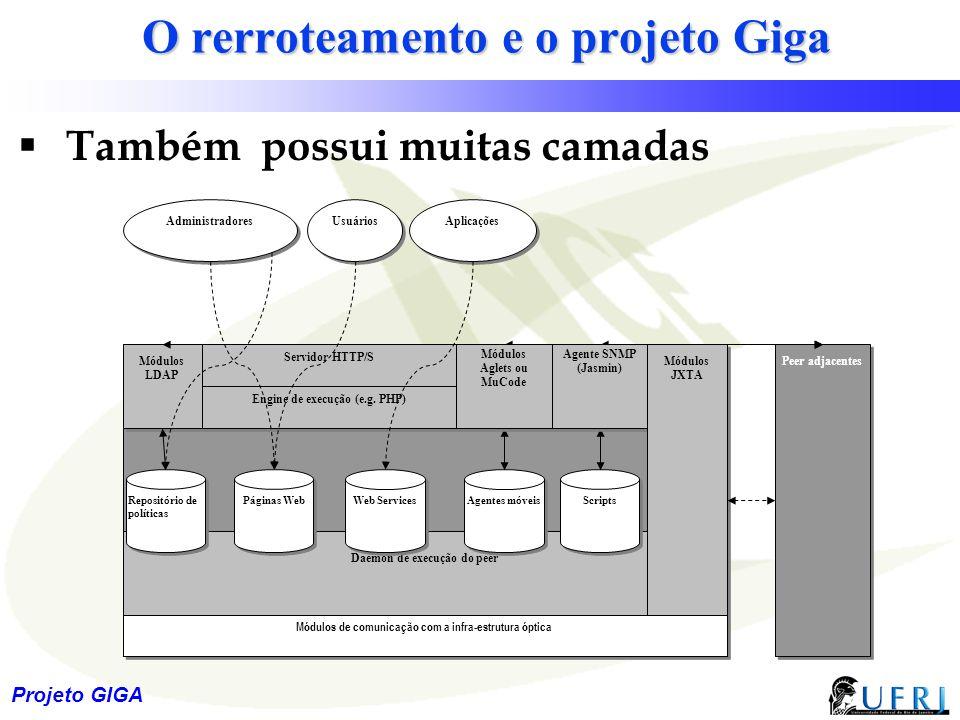O rerroteamento e o projeto Giga