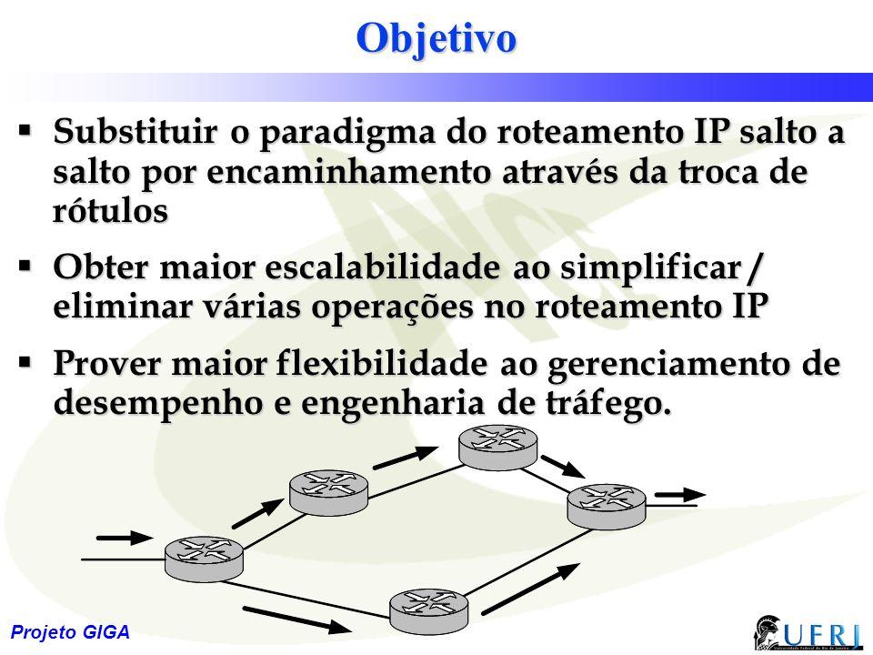 Objetivo Substituir o paradigma do roteamento IP salto a salto por encaminhamento através da troca de rótulos.