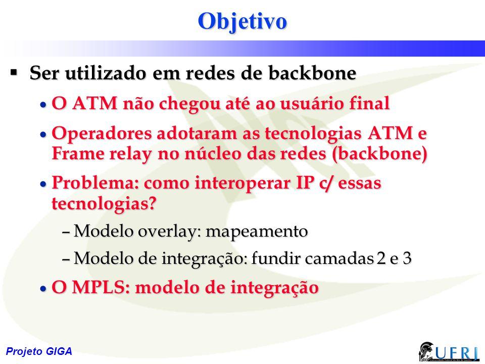 Objetivo Ser utilizado em redes de backbone