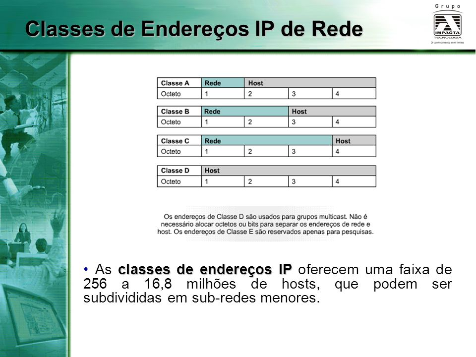 Classes de Endereços IP de Rede