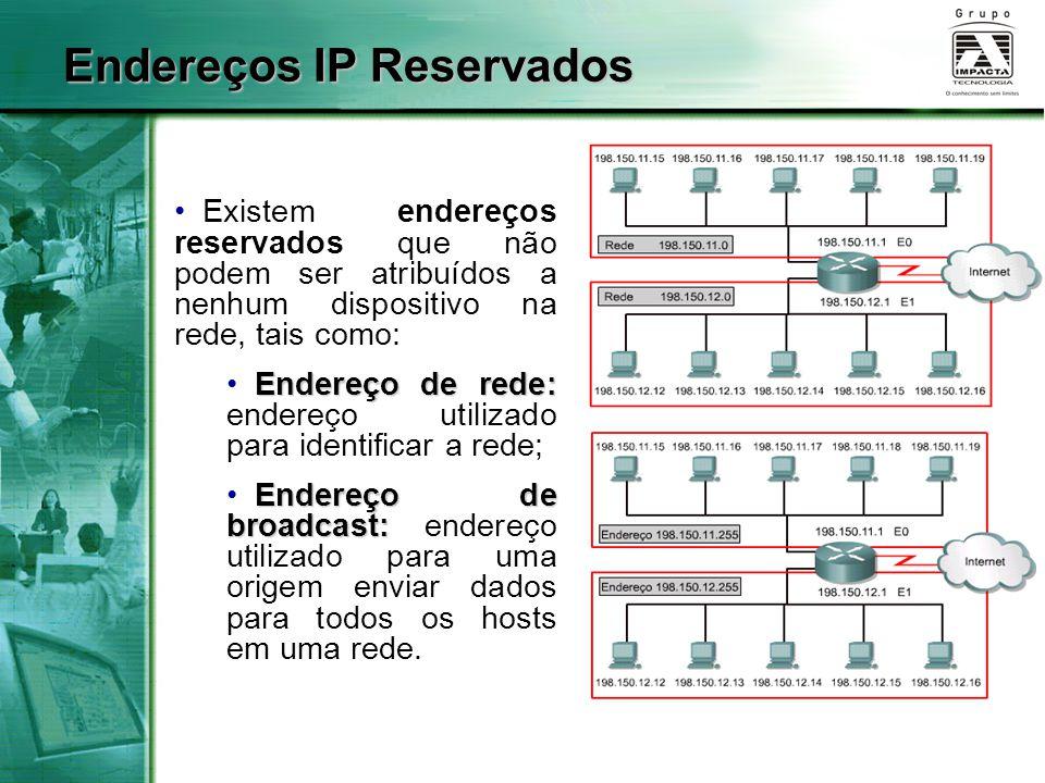 Endereços IP Reservados