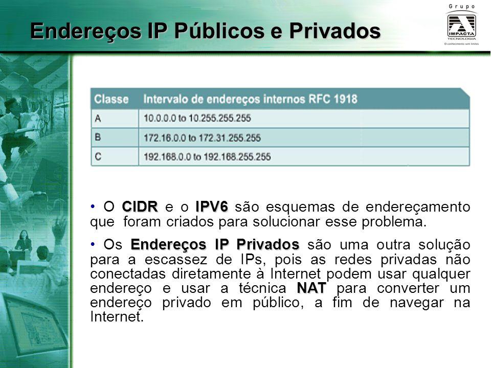 Endereços IP Públicos e Privados