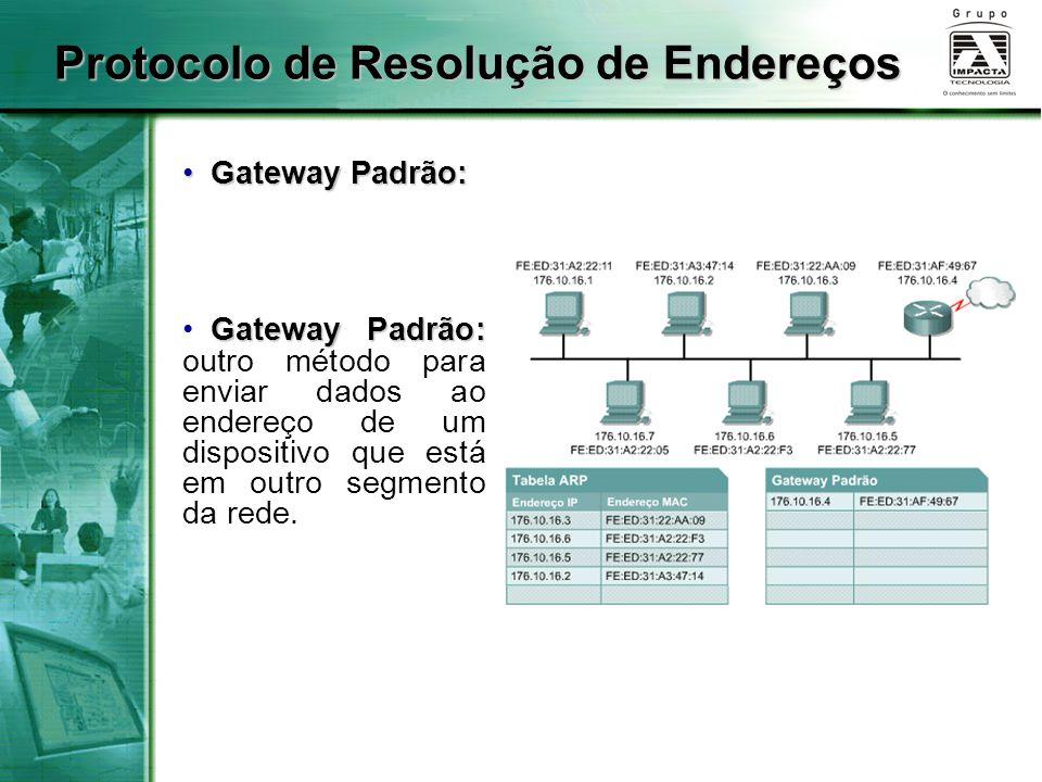 Protocolo de Resolução de Endereços