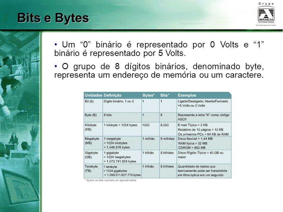 Bits e Bytes Um 0 binário é representado por 0 Volts e 1 binário é representado por 5 Volts.