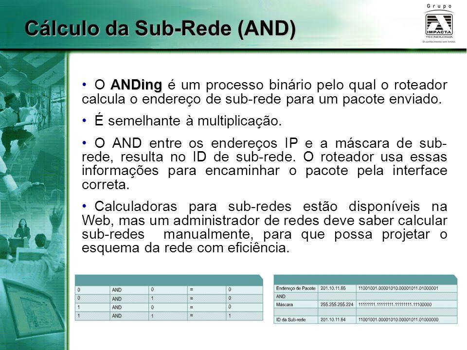 Cálculo da Sub-Rede (AND)