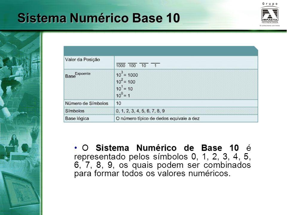 Sistema Numérico Base 10