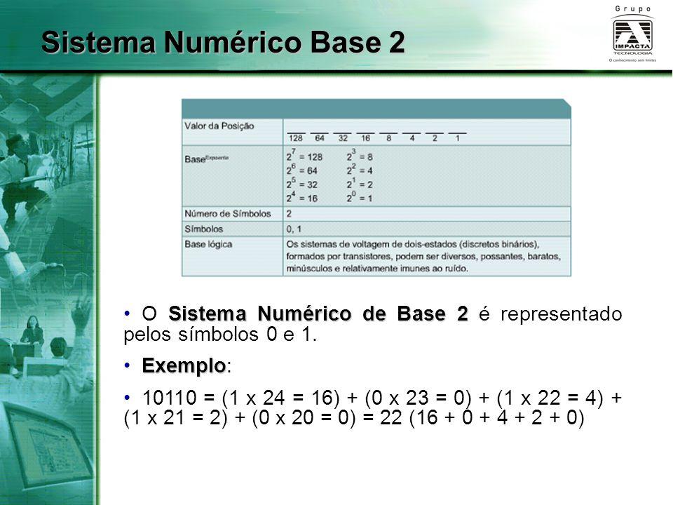Sistema Numérico Base 2 O Sistema Numérico de Base 2 é representado pelos símbolos 0 e 1. Exemplo: