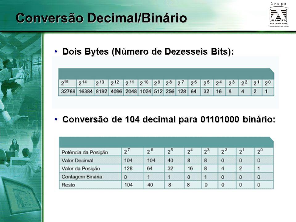 Conversão Decimal/Binário