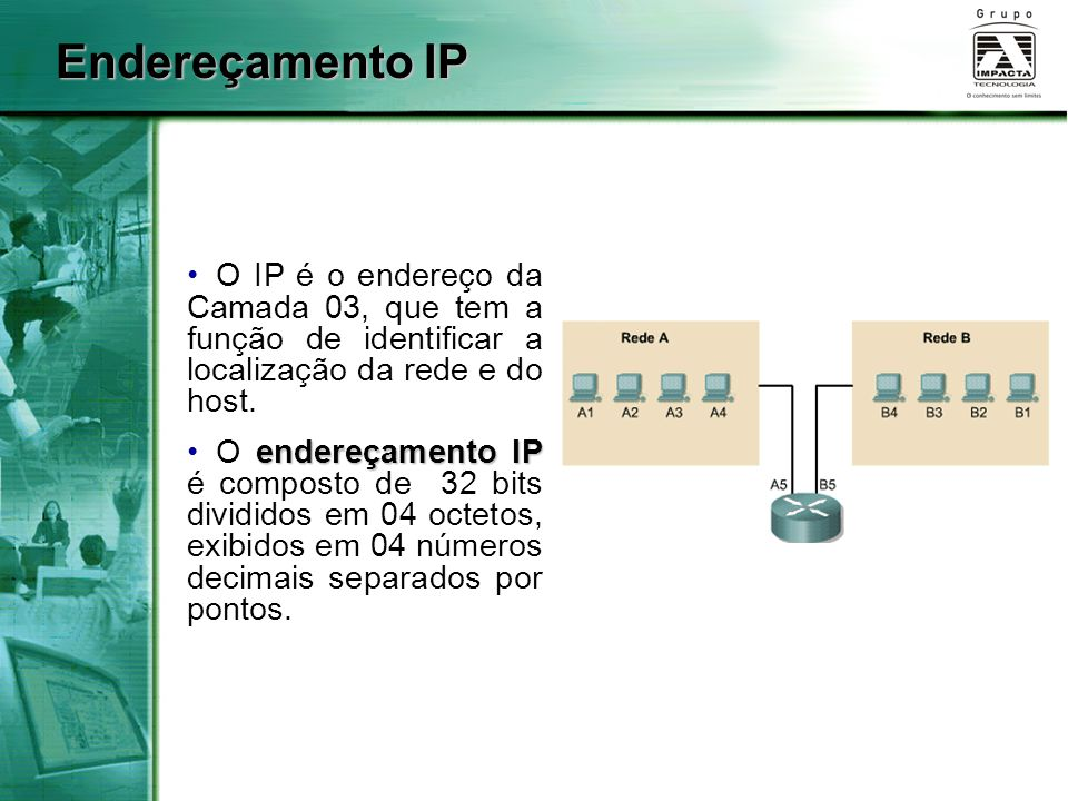 Endereçamento IP O IP é o endereço da Camada 03, que tem a função de identificar a localização da rede e do host.