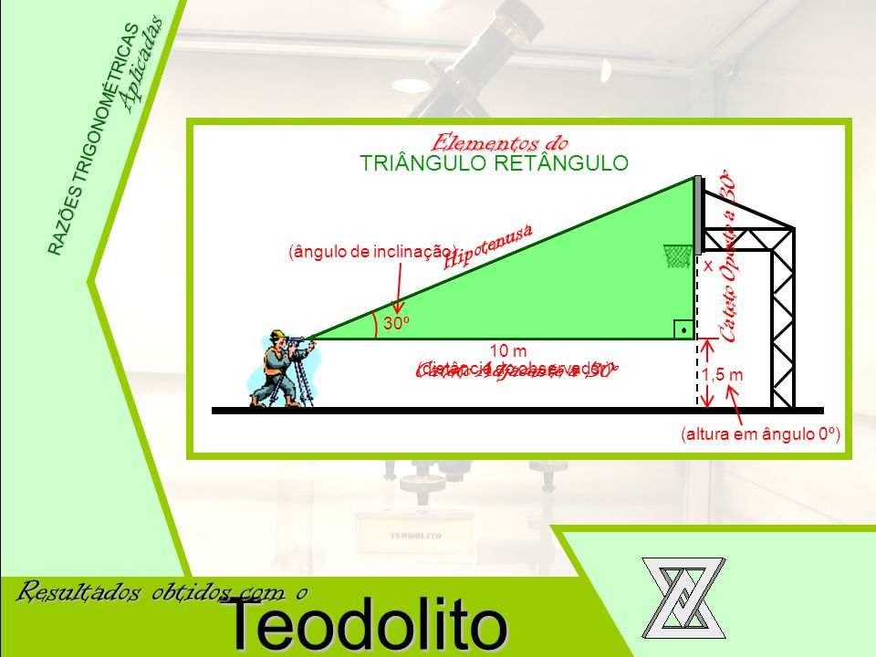 Teodolito Resultados obtidos com o Elementos do Cateto Oposto a 30º