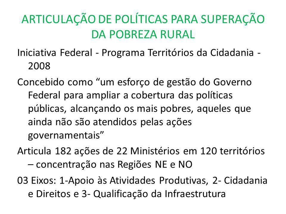 ARTICULAÇÃO DE POLÍTICAS PARA SUPERAÇÃO DA POBREZA RURAL