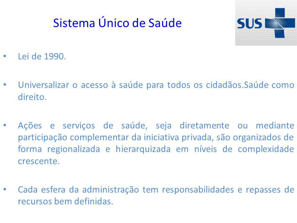 Sistema Único de Saúde Lei de 1990.