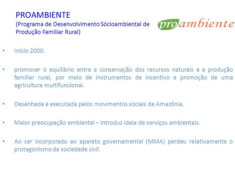 PROAMBIENTE (Programa de Desenvolvimento Sócioambiental de Produção Familiar Rural)