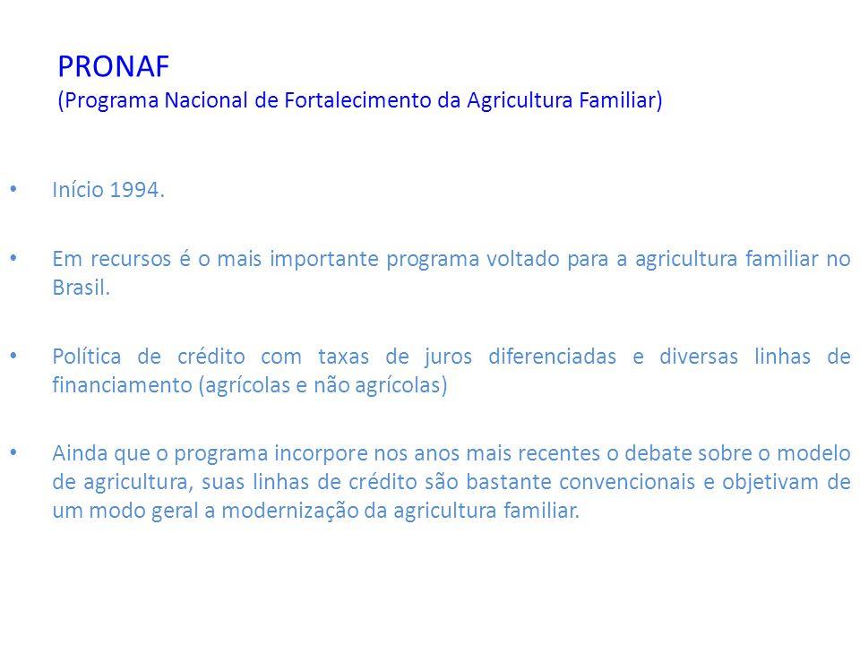 PRONAF (Programa Nacional de Fortalecimento da Agricultura Familiar)