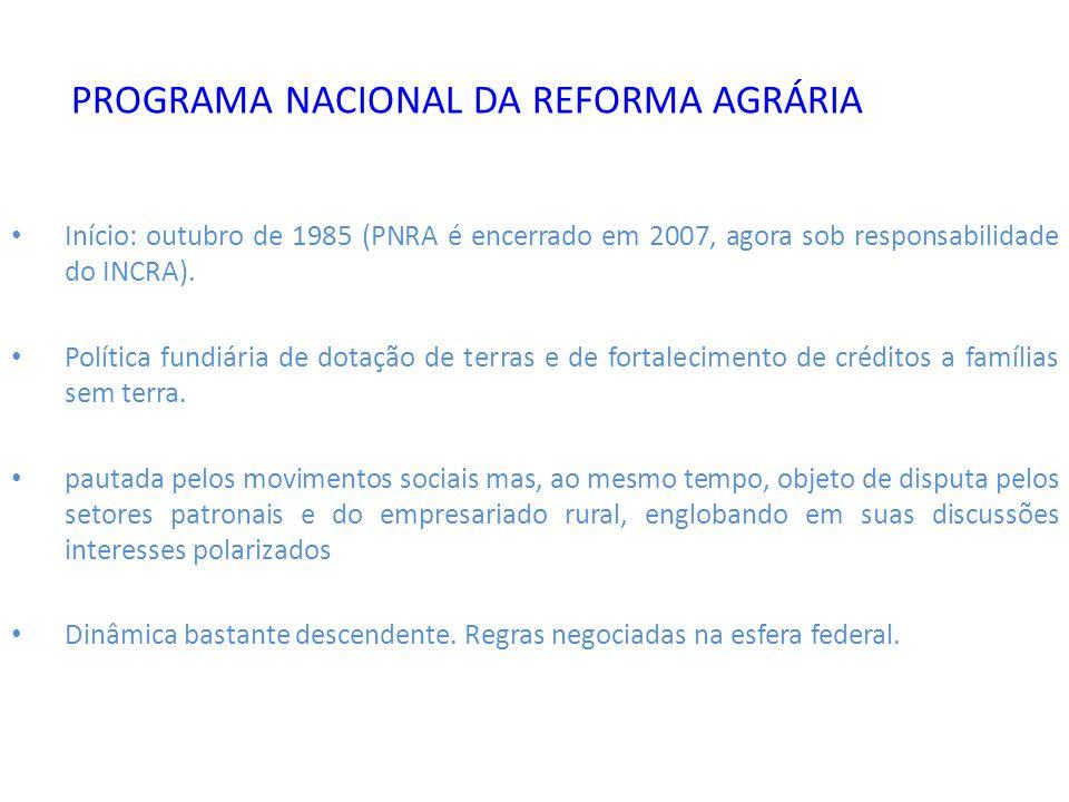 PROGRAMA NACIONAL DA REFORMA AGRÁRIA