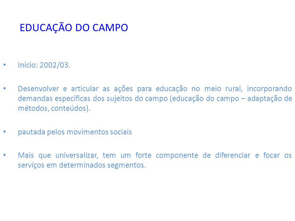 EDUCAÇÃO DO CAMPO Início: 2002/03.