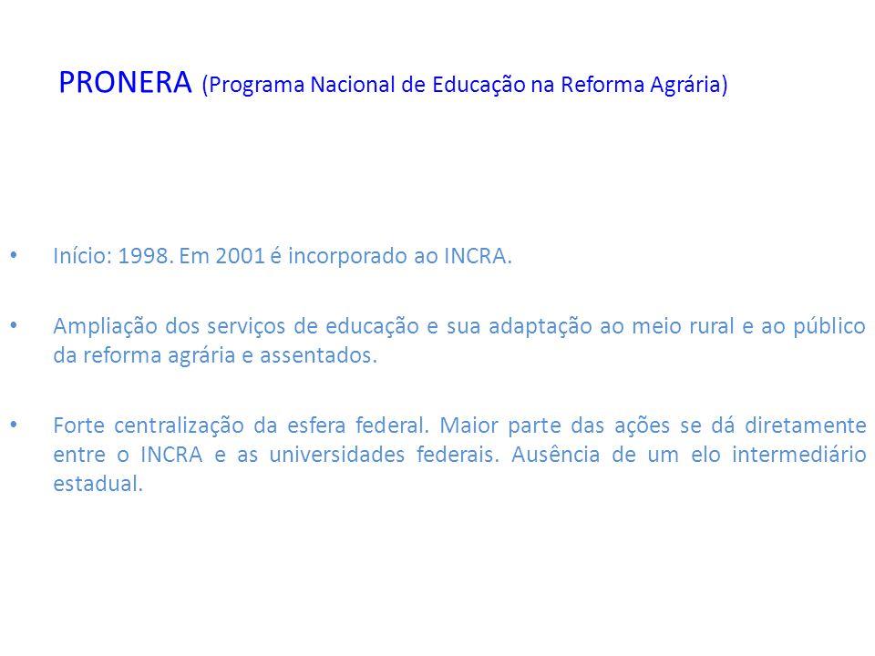 PRONERA (Programa Nacional de Educação na Reforma Agrária)