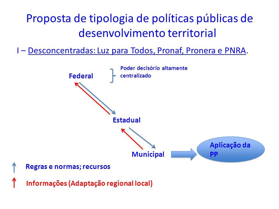 Proposta de tipologia de políticas públicas de desenvolvimento territorial