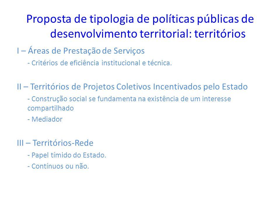 Proposta de tipologia de políticas públicas de desenvolvimento territorial: territórios