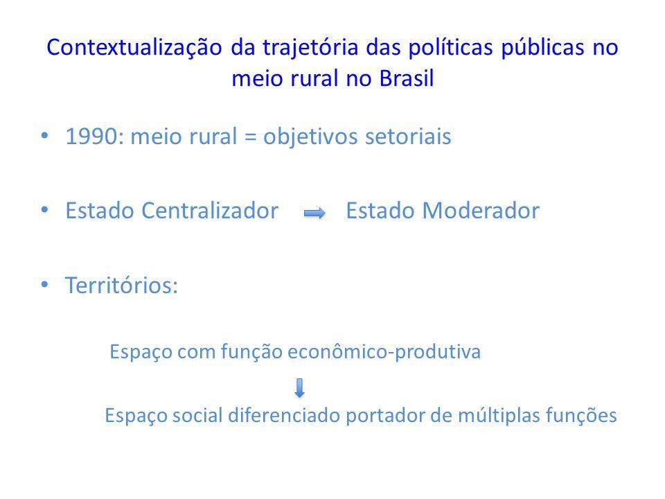 1990: meio rural = objetivos setoriais