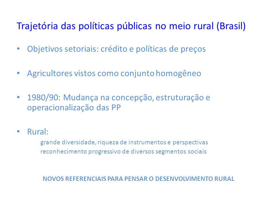 Trajetória das políticas públicas no meio rural (Brasil)