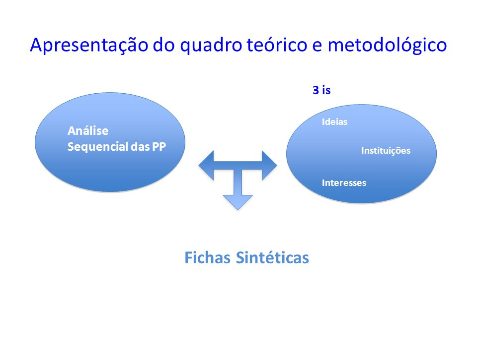 Apresentação do quadro teórico e metodológico