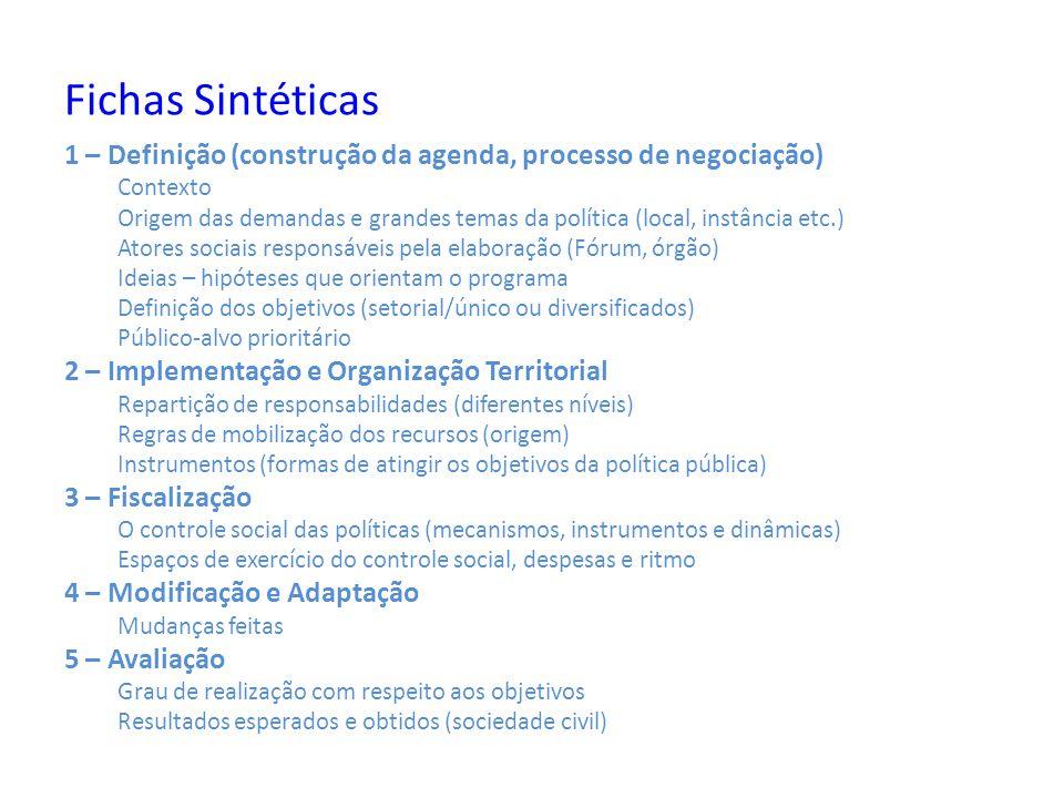 Fichas Sintéticas 1 – Definição (construção da agenda, processo de negociação) Contexto.