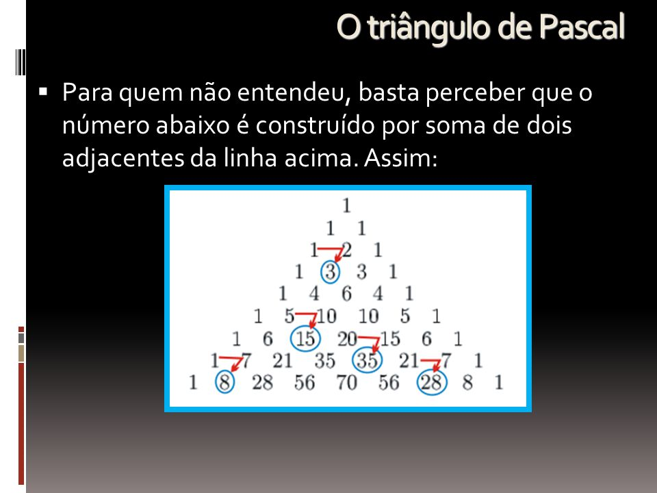 O triângulo de Pascal Para quem não entendeu, basta perceber que o número abaixo é construído por soma de dois adjacentes da linha acima.