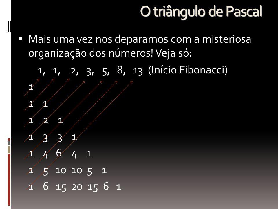 O triângulo de Pascal Mais uma vez nos deparamos com a misteriosa organização dos números! Veja só: