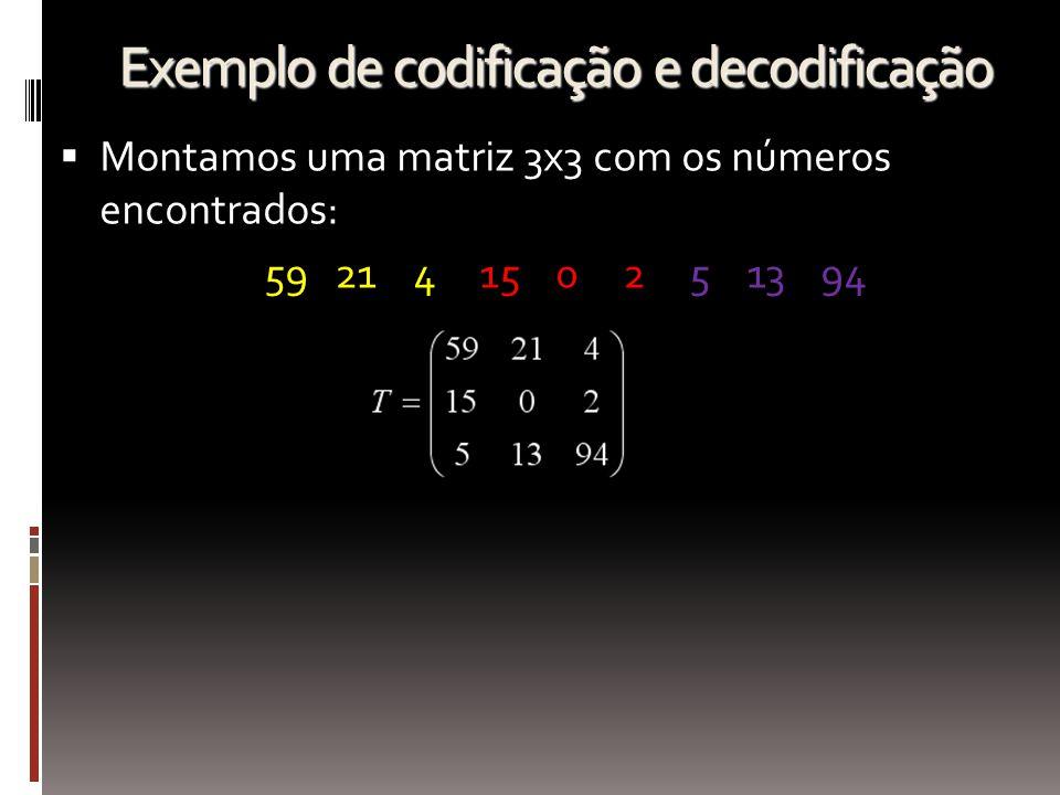 Exemplo de codificação e decodificação