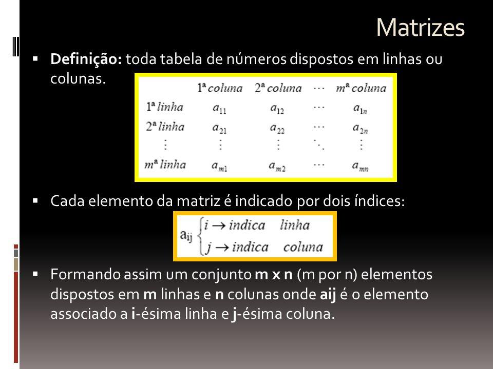 Matrizes Definição: toda tabela de números dispostos em linhas ou colunas. Cada elemento da matriz é indicado por dois índices: