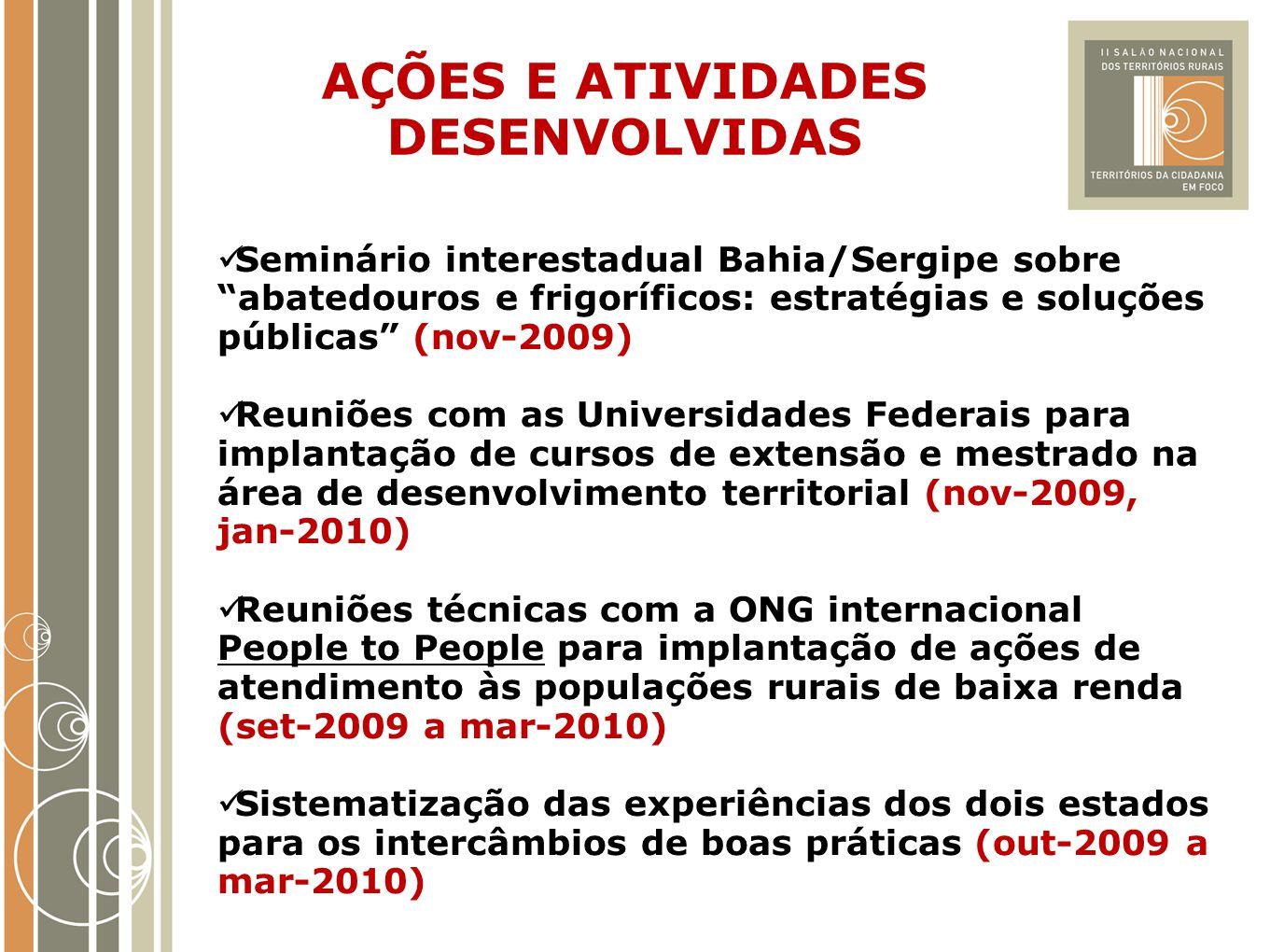 AÇÕES E ATIVIDADES DESENVOLVIDAS