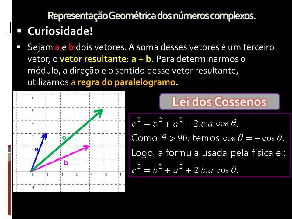 Representação Geométrica dos números complexos.