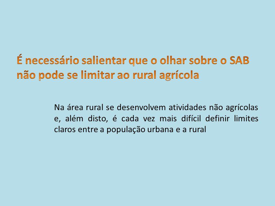 É necessário salientar que o olhar sobre o SAB não pode se limitar ao rural agrícola