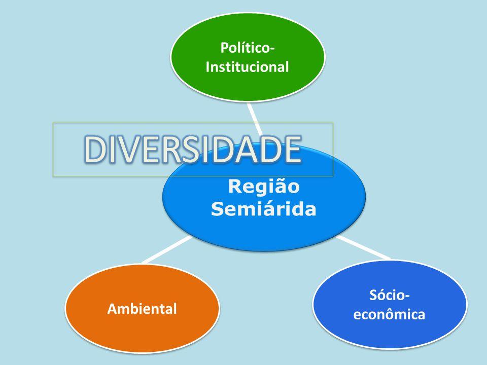 DIVERSIDADE Região Semiárida Político- Institucional Sócio- Ambiental