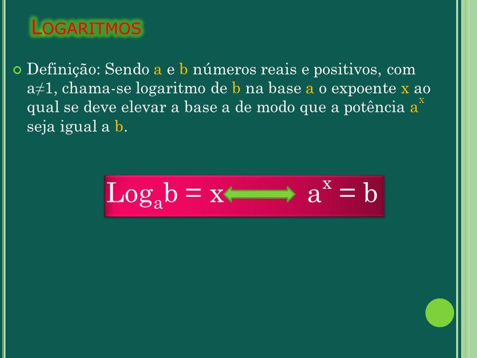 Logab = x ax = b Logaritmos