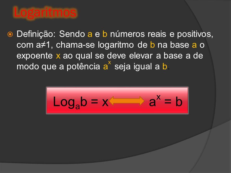 Logaritmos Logab = x ax = b