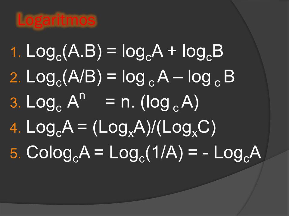 Logc(A.B) = logcA + logcB Logc(A/B) = log c A – log c B