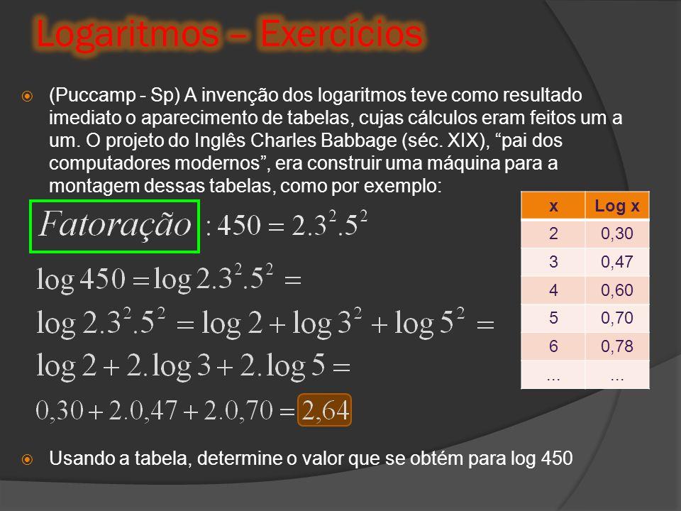 Logaritmos – Exercícios