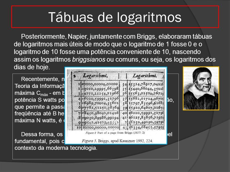 Tábuas de logaritmos