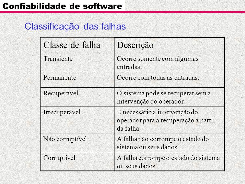 Classificação das falhas Classe de falha Descrição