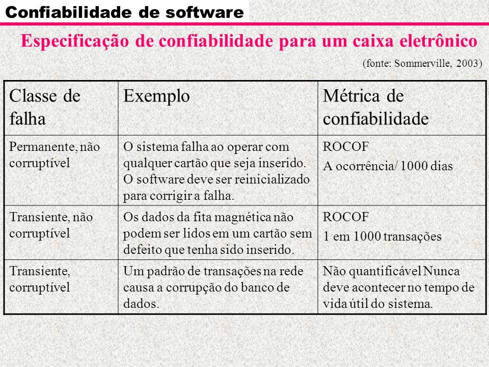 Especificação de confiabilidade para um caixa eletrônico